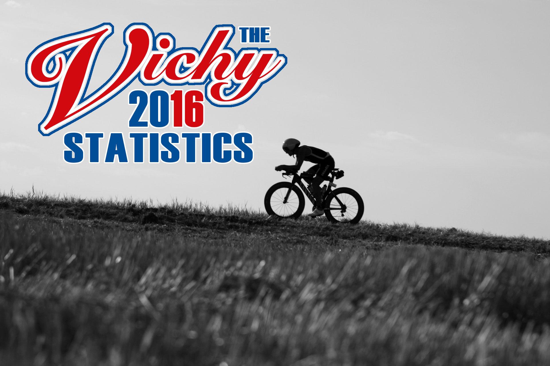IRONMAN VICHY 2016 The Statistics: Scherenschitt – fast hundert Höhenmeter sind im letzten Drittel der Radrunde zu überwinden ©stefandrexl.de