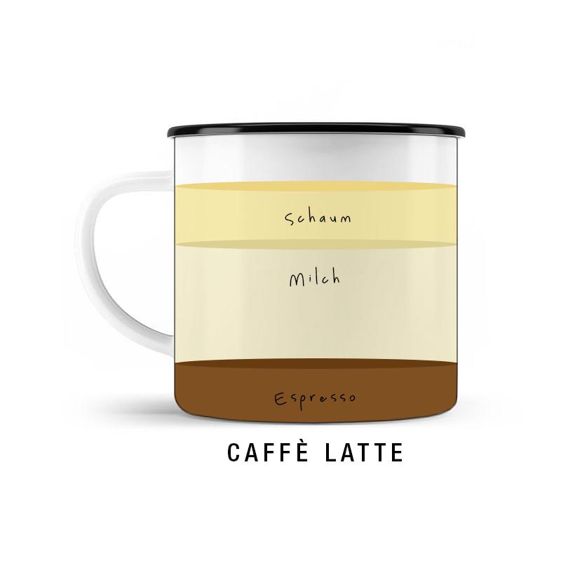 KOFFEIN IM BLUT Welcher Espressotyp bist Du? Caffè Latte © SUGAR & PAIN / stereographic
