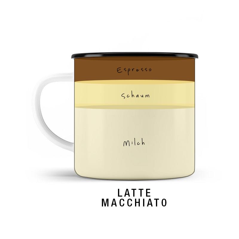KOFFEIN IM BLUT Welcher Espressotyp bist Du? Latte Macchiato © SUGAR & PAIN / stereographic