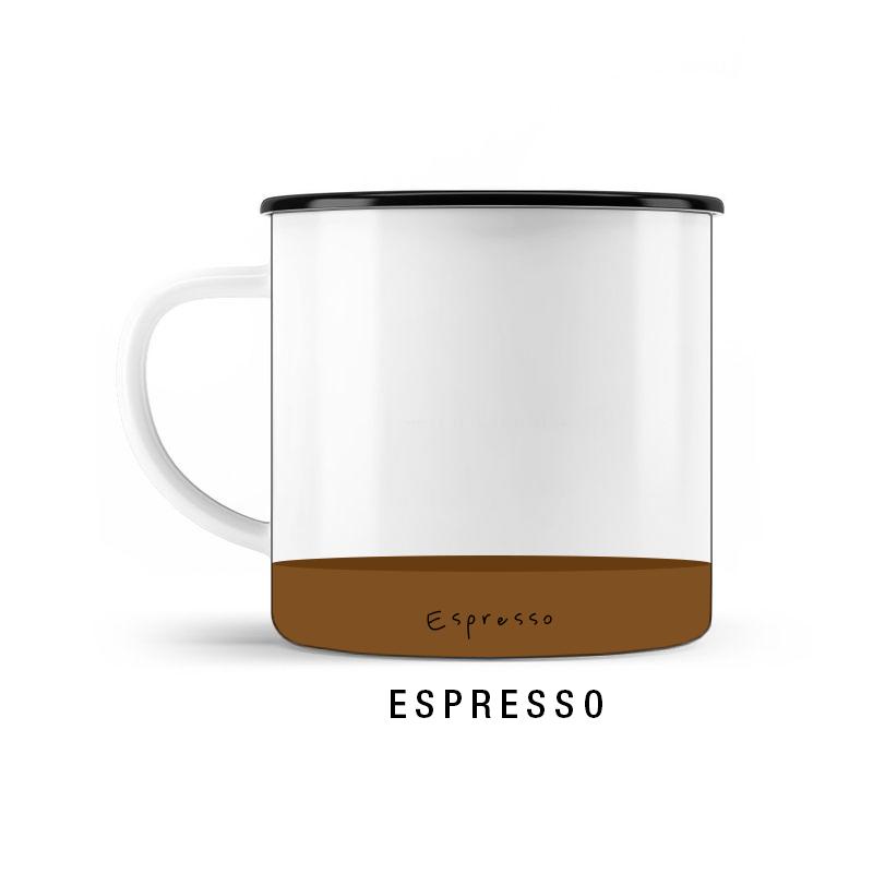 KOFFEIN IM BLUT Welcher Espressotyp bist Du? / Espresso © SUGAR & PAIN / stereographic