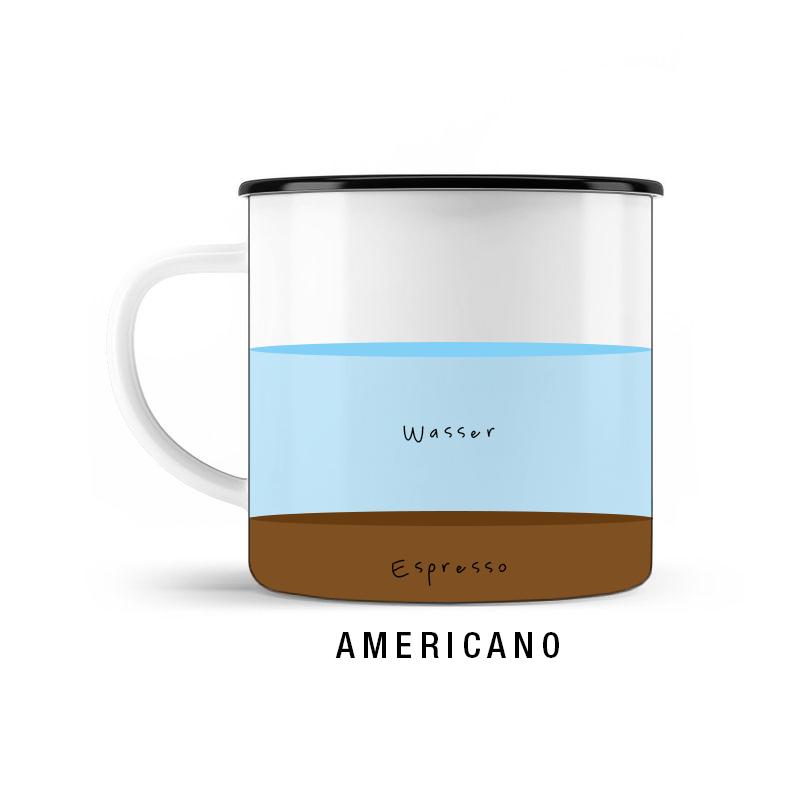 KOFFEIN IM BLUT Welcher Espressotyp bist Du? Americano © SUGAR & PAIN / stereographic