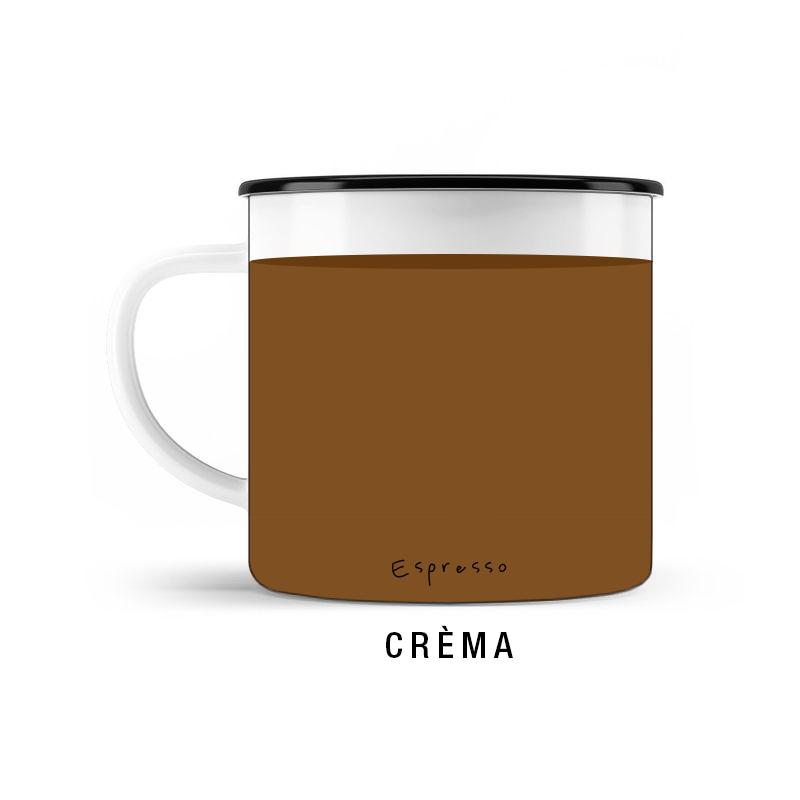 KOFFEIN IM BLUT Welcher Espressotyp bist Du? Crèma © SUGAR & PAIN / stereographic