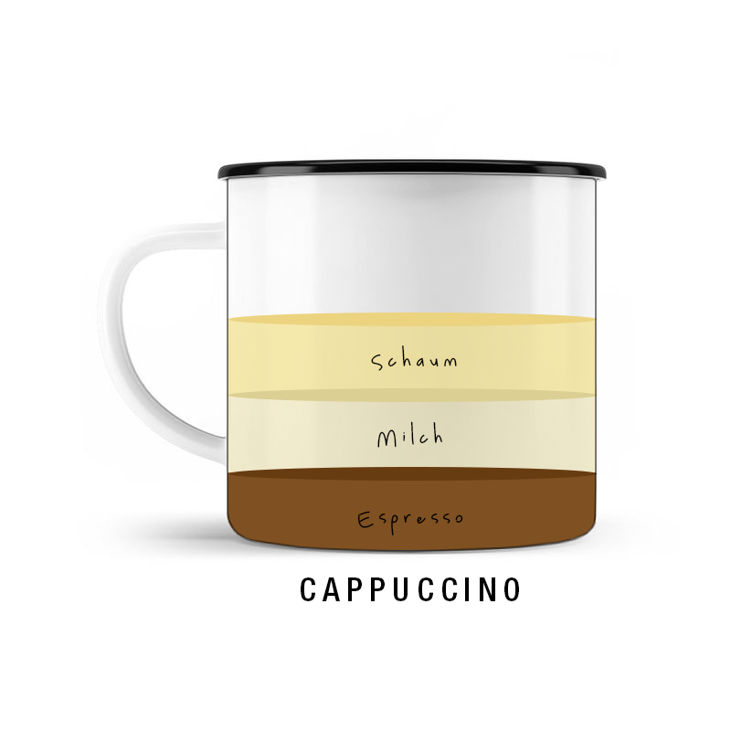KOFFEIN IM BLUT Welcher Espressotyp bist Du? Cappuccino © SUGAR & PAIN / stereographic