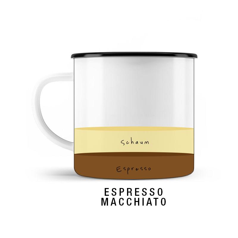 KOFFEIN IM BLUT Welcher Espressotyp bist Du? Espresso Macchiato © SUGAR & PAIN / stereographic