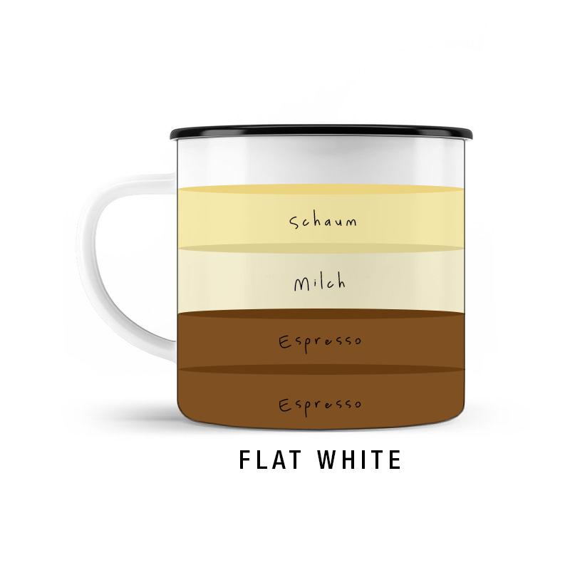 KOFFEIN IM BLUT Welcher Espressotyp bist Du? Flat White © SUGAR & PAIN / stereographic